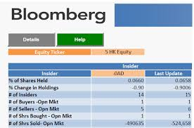 Financial Analysis Excel Template Ten Reasons To Use Bloomberg Templates For Company Analysis