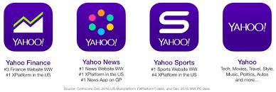 Yahoo Finance Mobile Distribution Yahoo Premium Content Apps Partners