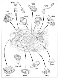 28 peugeot 406 sri turbo wiring diagram peugeot wiring