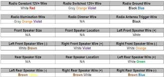 94 volvo 940 radio wiring diagram volvo wiring diagram gallery