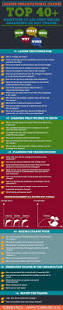 95 best business analyst images on pinterest business analyst