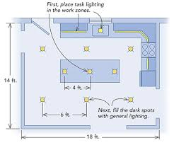 Where To Place Recessed Lights In Kitchen Kitchen Lighting Basics Homebuilding