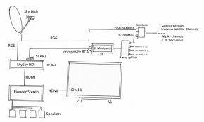 wiring diagram templates room flow diagram template kitchen