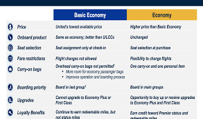 bag fee united united baggage fees unique united airlines new basic economy fares
