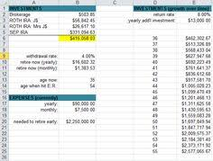 free budgets templates best free budget templates u0026 spreadsheets free budget template