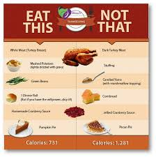eat this not that for thanksgiving dinner weightloss hcg