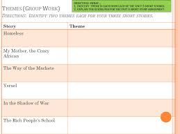 themes for my story themes group work directions identify two themes each for your