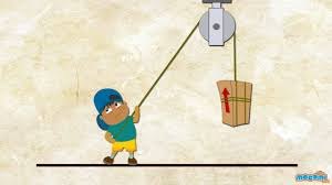 What Is A Flag Lot What Is A Pulley Simple Machines Science For Kids
