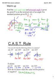trigonometric ratios for obtuse and reflex angles