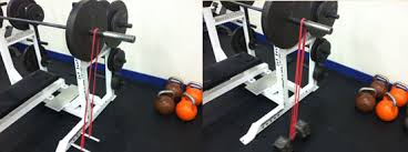 Legs Up Bench Press How To Bench Press Diesel Sc
