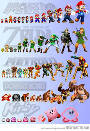 Funny Character Memes - the evolution of nintendo characters the meta picture