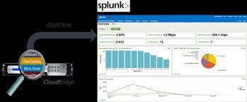 application visibility with cloudbridge and splunk citrix blogs
