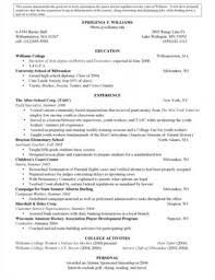 self candidature cover letter example current religious topic