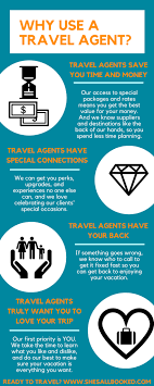 how do travel agents make money images Why using a travel agent makes for better vacations shes all booked png