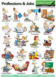 Interior Design Vocabulary List by Professions Occupations Jobs English Vocabulary Profesiones