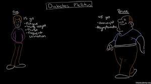 pathophysiology type ii diabetes video khan academy