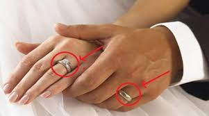 marriage rings finger images This is why we wear wedding rings on our 4th finger road to future jpg