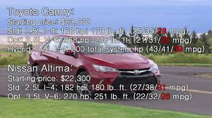 nissan altima 2016 facelift 2016 nissan altima vs toyota camry by the numbers youtube