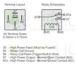 12 volt 5 pin relay wiring diagram 12 wiring diagrams