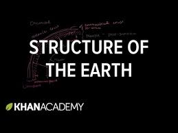 Interior Of The Earth For Class 7 Structure Of The Earth Video Khan Academy