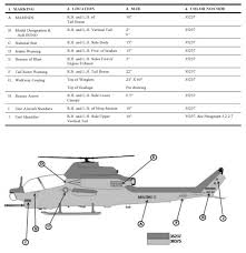 bell ah 1z viper standard camouflage color profile and paint guide