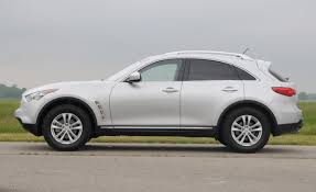infiniti fx35 2008 spy prices specification photos review