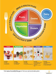 healthy colors best nutrition month posters nutrition education store