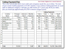 pay off debt spreadsheet free amitdhull co