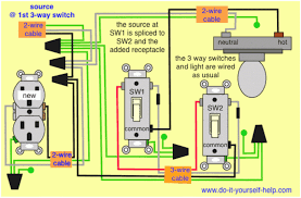 wiring diagram for 3 way switched receptacle u2013 readingrat net