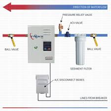 to wire water heater for 120 volts u2013 readingrat net