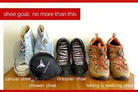 best travel shoes images Choose your travel shoes her packing list png