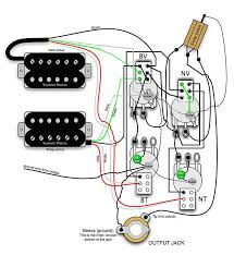 the fabulous four mods for your strat tele les paul and