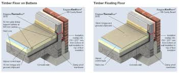 Damp Proof Membrane For Laminate Flooring Because It U0027s All About The Base Kingspan Ireland