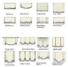 types of window shades the exact info i was looking for names of all the roman shades