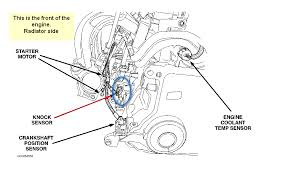p0325 jeep grand i a 2004 dodge neon can you tell me what the codes p0325 and