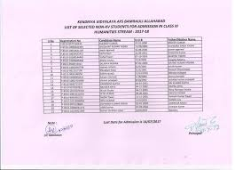 100 s chand biology 9 th class guide i am of class 7 please