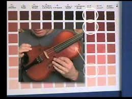 thomas baker making color charts part 1 3 youtube