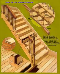 Stair Nosing Wickes by Building A Timber Staircase Open Sting Staircase Closed String