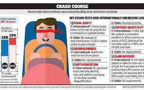 driving tests poor eyesight could be a major culprit in road