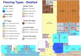 flooring types facilitymanagermaps com