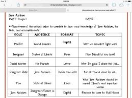 Resume Verb List Analytical Essay Verbs List Formatting How To Write Better Essays