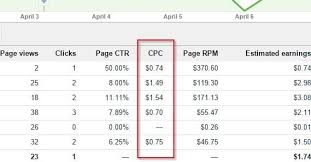 adsense cpc should you pay to send traffic to an adsense site