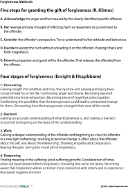 forgiveness resources and cbt worksheets psychology tools