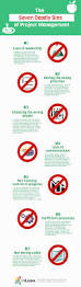seven deadly sins the 7 deadly sins of project management infographic inloox