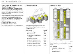 vauxhall zafira fuse box diagram 2005 basic turn signal wiring