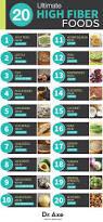 best 25 diverticulitis recipes ideas on pinterest high fiber