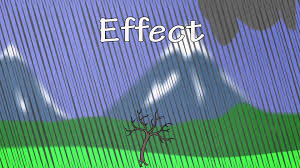 Affect Vs Effect Worksheet What Is The Difference Between Affect And Effect Youtube