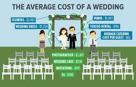 wedding flowers average cost average cost of wedding flowers 2017 creative wedding ideas