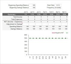 weekly budget planner example basic budget template how to