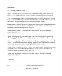 dismissal letter sample termination letter form template
